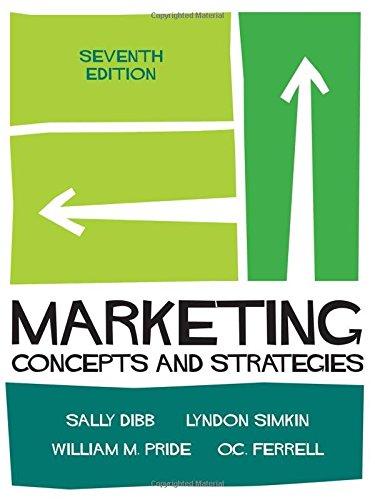 Marketing warfare strategies