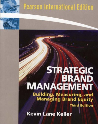 building measuring and management of brand