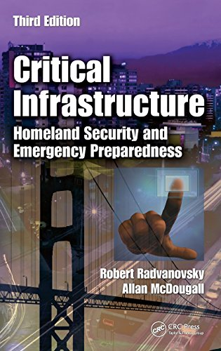 Critical Infrastructure: Homeland Security and Emergency Preparedness, Third Edition