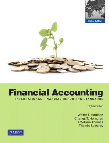 financial accounting standards essay If you developed a theory to explain how a person's cultural background influences how they prepare financial accounting standards financial accounting.