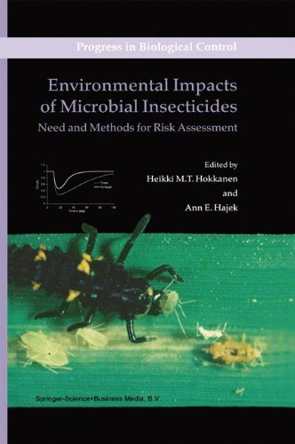 Environmental Impacts of Microbial Insecticides: Need and Methods for Risk Assessment: Volume 1 (Progress in Biological Control)